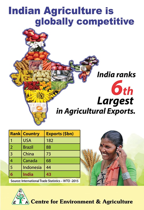 agriculture exports poster