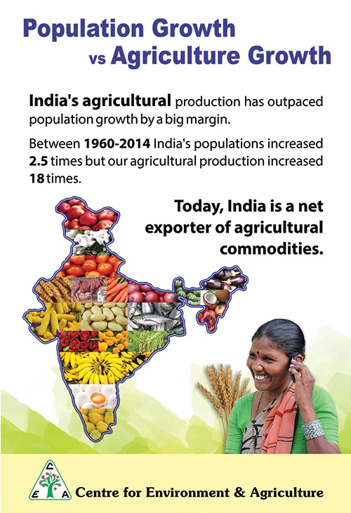 population vs agriculture growth poster